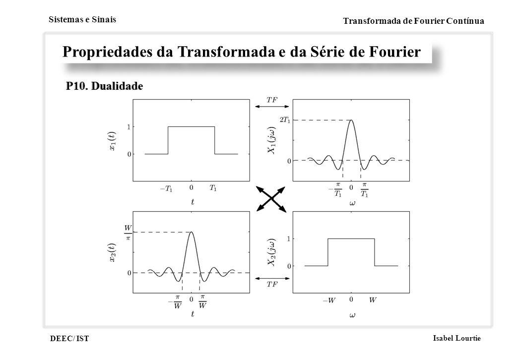 DEEC/ IST Isabel Lourtie Sistemas e Sinais Transformada de Fourier Contínua Propriedades da Transformada e da Série de Fourier P10. DualidadeP10. Dual