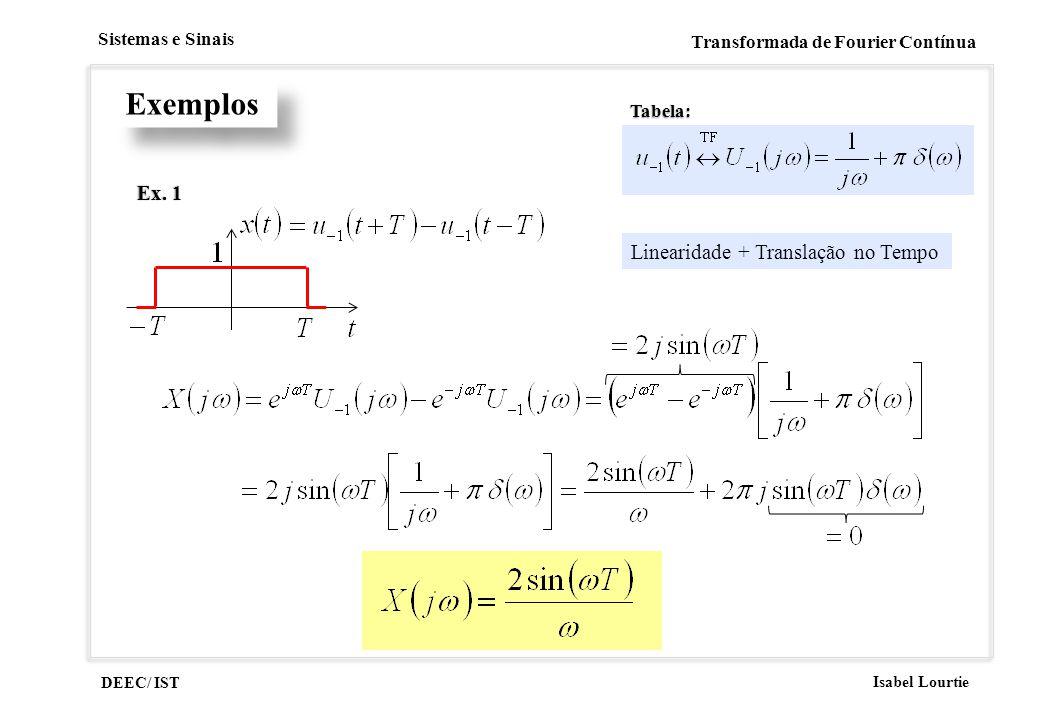 DEEC/ IST Isabel Lourtie Sistemas e Sinais Transformada de Fourier Contínua Exemplos Ex. 1Ex. 1 Tabela: Linearidade + Translação no Tempo