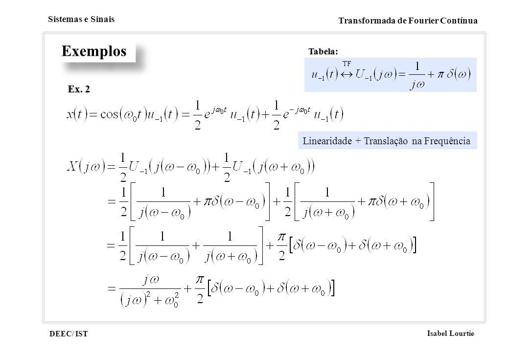 DEEC/ IST Isabel Lourtie Sistemas e Sinais Transformada de Fourier Contínua Exemplos Ex. 2Ex. 2 Linearidade + Translação na FrequênciaTabela: