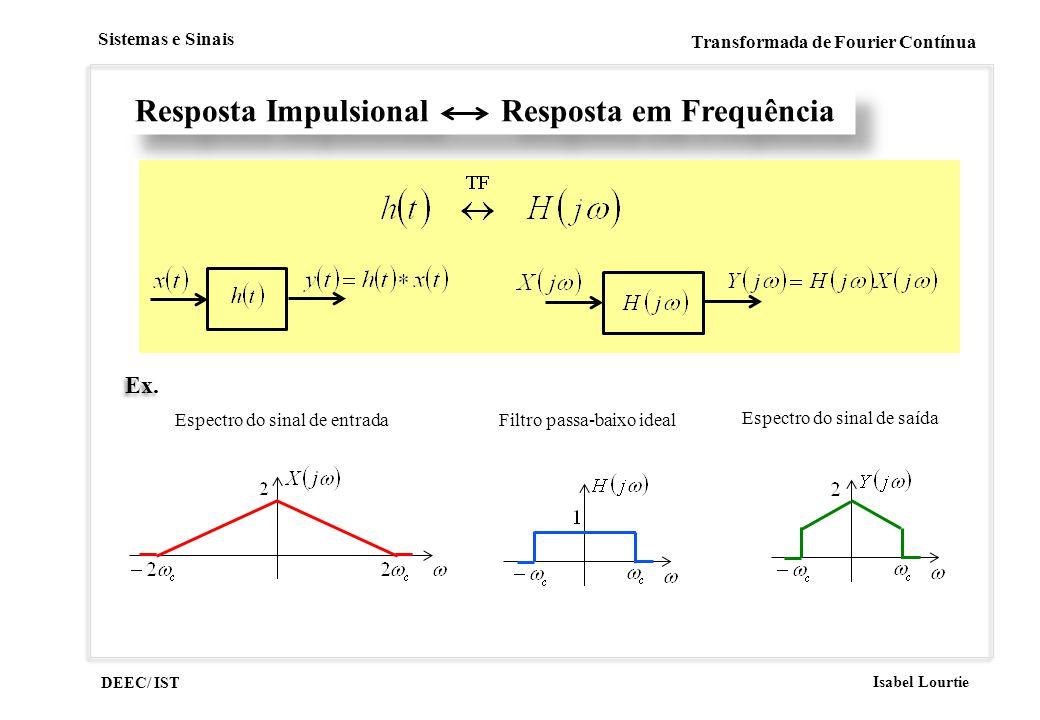 DEEC/ IST Isabel Lourtie Sistemas e Sinais Transformada de Fourier Contínua Resposta Impulsional Resposta em Frequência Espectro do sinal de entrada E