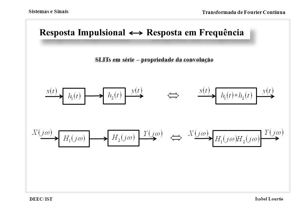 DEEC/ IST Isabel Lourtie Sistemas e Sinais Transformada de Fourier Contínua SLITs em série – propriedade da convolução Resposta Impulsional Resposta e