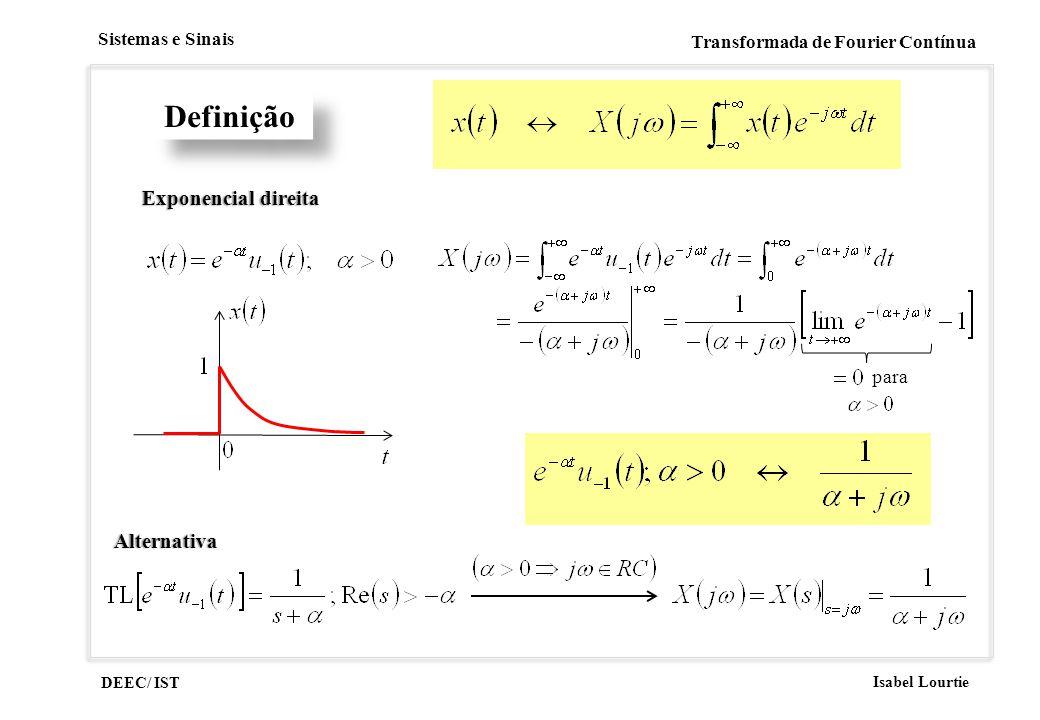 DEEC/ IST Isabel Lourtie Sistemas e Sinais Transformada de Fourier Contínua Definição Exponencial direitaExponencial direita para Alternativa