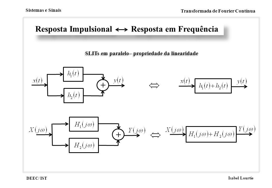 DEEC/ IST Isabel Lourtie Sistemas e Sinais Transformada de Fourier Contínua Resposta Impulsional Resposta em Frequência SLITs em paralelo– propriedade