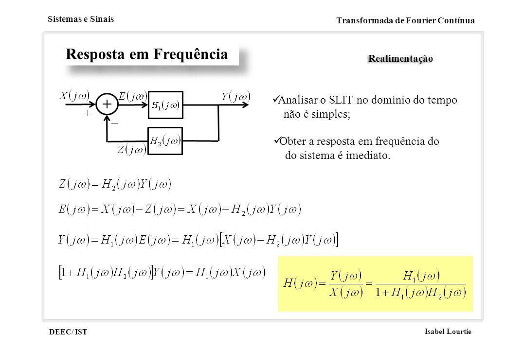 DEEC/ IST Isabel Lourtie Sistemas e Sinais Transformada de Fourier Contínua Resposta em Frequência Realimentação Analisar o SLIT no domínio do tempo n