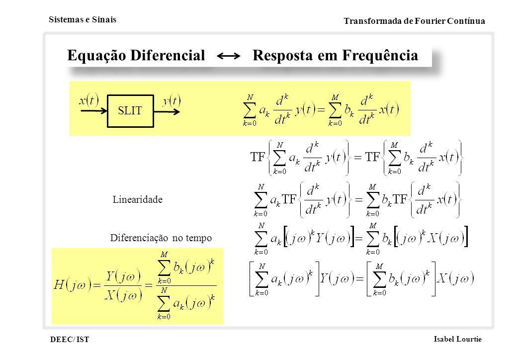 DEEC/ IST Isabel Lourtie Sistemas e Sinais Transformada de Fourier Contínua Equação Diferencial Resposta em Frequência SLIT Linearidade Diferenciação