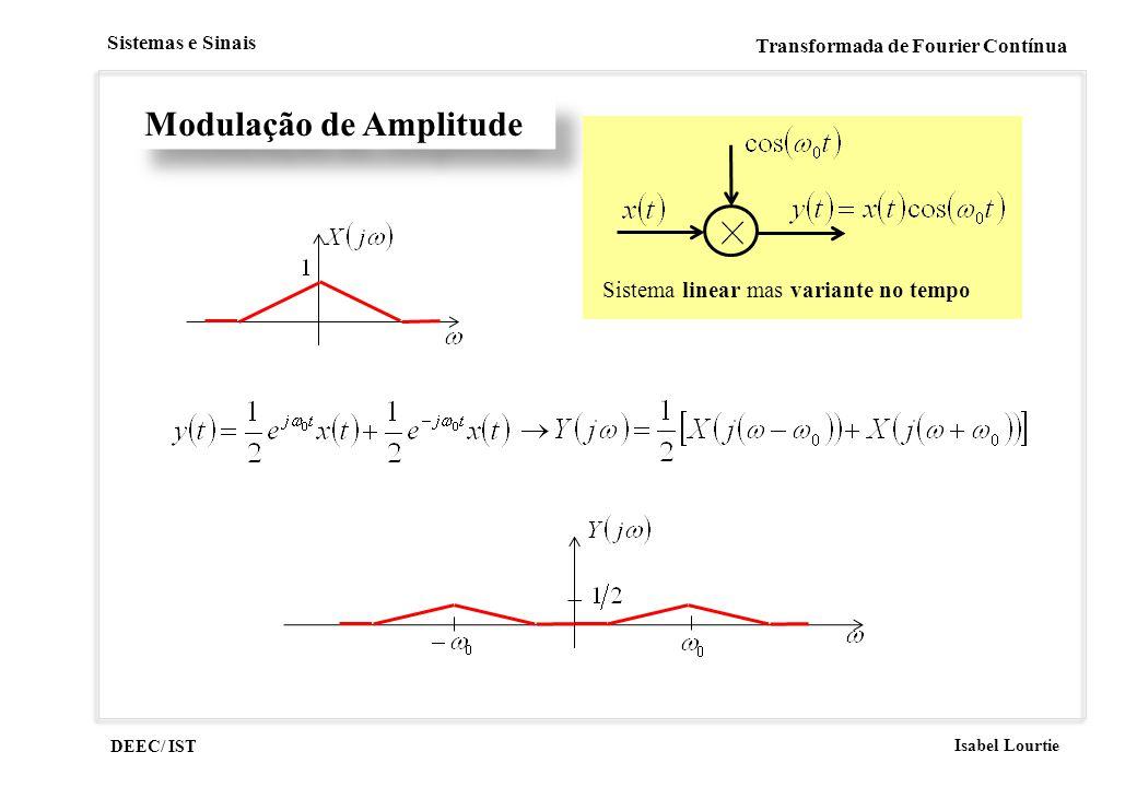 DEEC/ IST Isabel Lourtie Sistemas e Sinais Transformada de Fourier Contínua Modulação de Amplitude Sistema linear mas variante no tempo