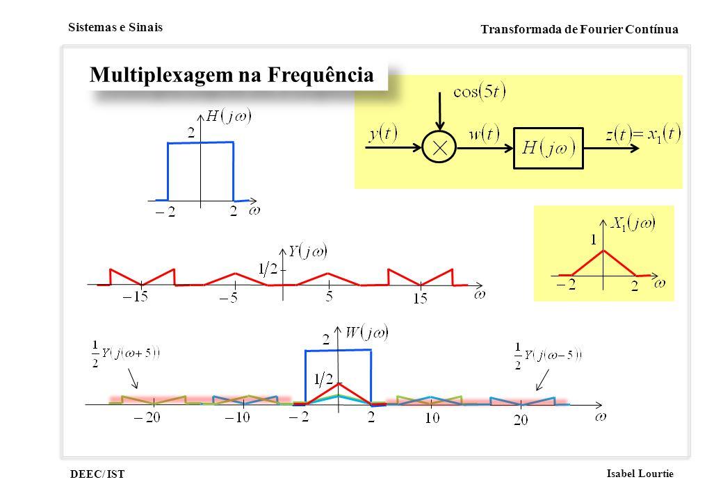 DEEC/ IST Isabel Lourtie Sistemas e Sinais Transformada de Fourier Contínua Multiplexagem na Frequência
