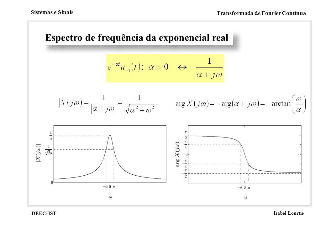 DEEC/ IST Isabel Lourtie Sistemas e Sinais Transformada de Fourier Contínua Espectro de frequência da exponencial real
