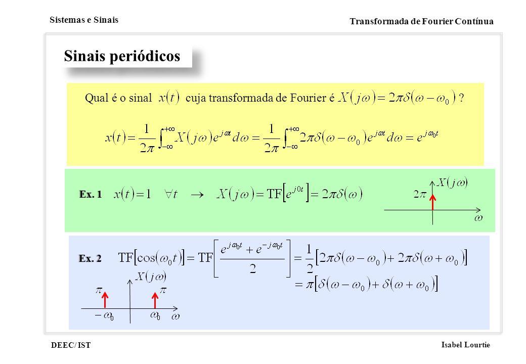 DEEC/ IST Isabel Lourtie Sistemas e Sinais Transformada de Fourier Contínua Sinais periódicos Qual é o sinal cuja transformada de Fourier é ? Ex. 1Ex.