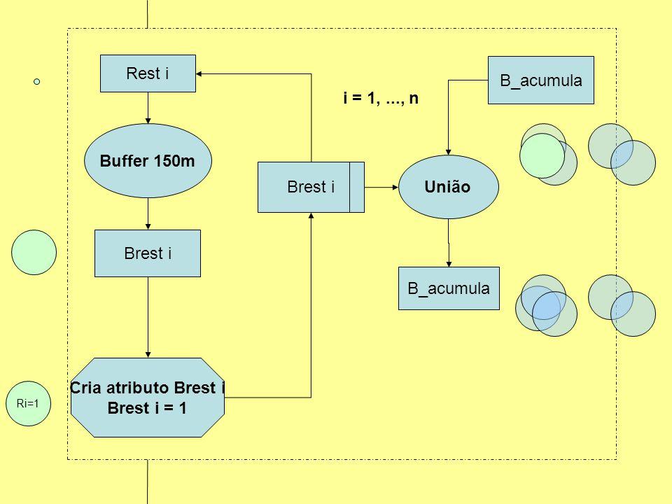 Rest i Buffer 150m Brest i B_acumula União i = 1,..., n B_acumula Cria atributo Brest i Brest i = 1 Brest i Ri=1