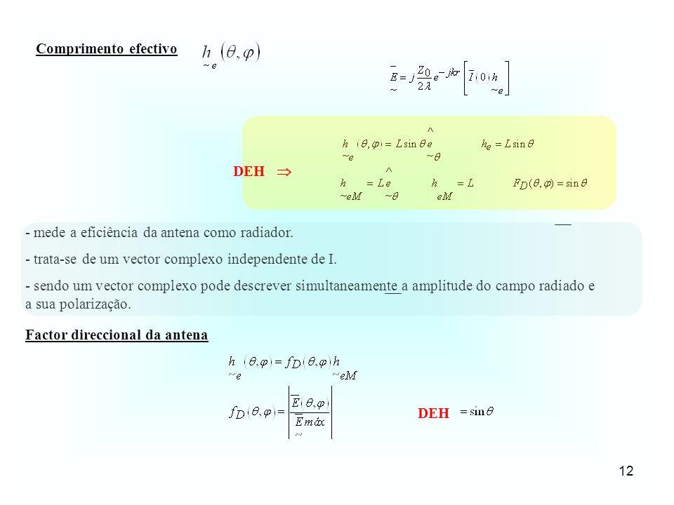12 Factor direccional da antena - mede a eficiência da antena como radiador. - trata-se de um vector complexo independente de I. - sendo um vector com