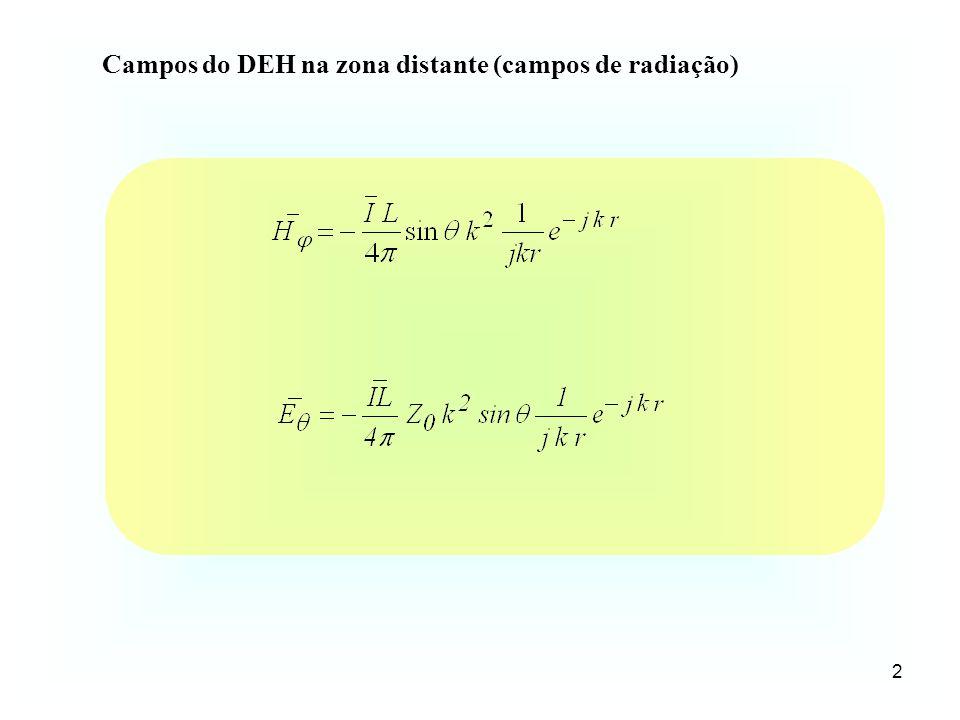 3 Campos do DEH na zona distante Os campos na zona distante (campos de radiação): são ortogonais entre si são perpendiculares à direcção radial estão em fase têm amplitudes que variam com estão relacionados pela impedância característica de onda