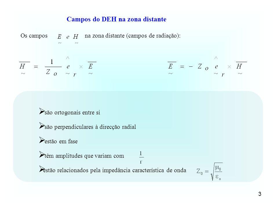 3 Campos do DEH na zona distante Os campos na zona distante (campos de radiação): são ortogonais entre si são perpendiculares à direcção radial estão