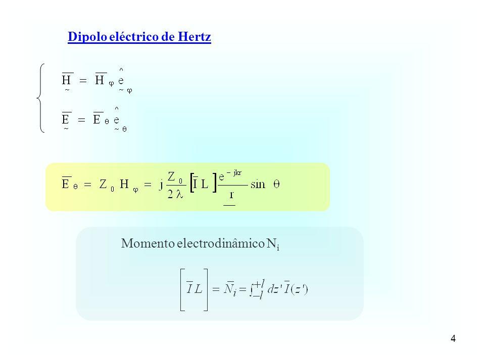 5 Resistência de radiação do DEH R r – valor de uma resistência fictícia que dissiparia uma potência igual à da potência radiada pela antena quando percorrida por I igual à corrente máxima da antena (valor muito pequeno)
