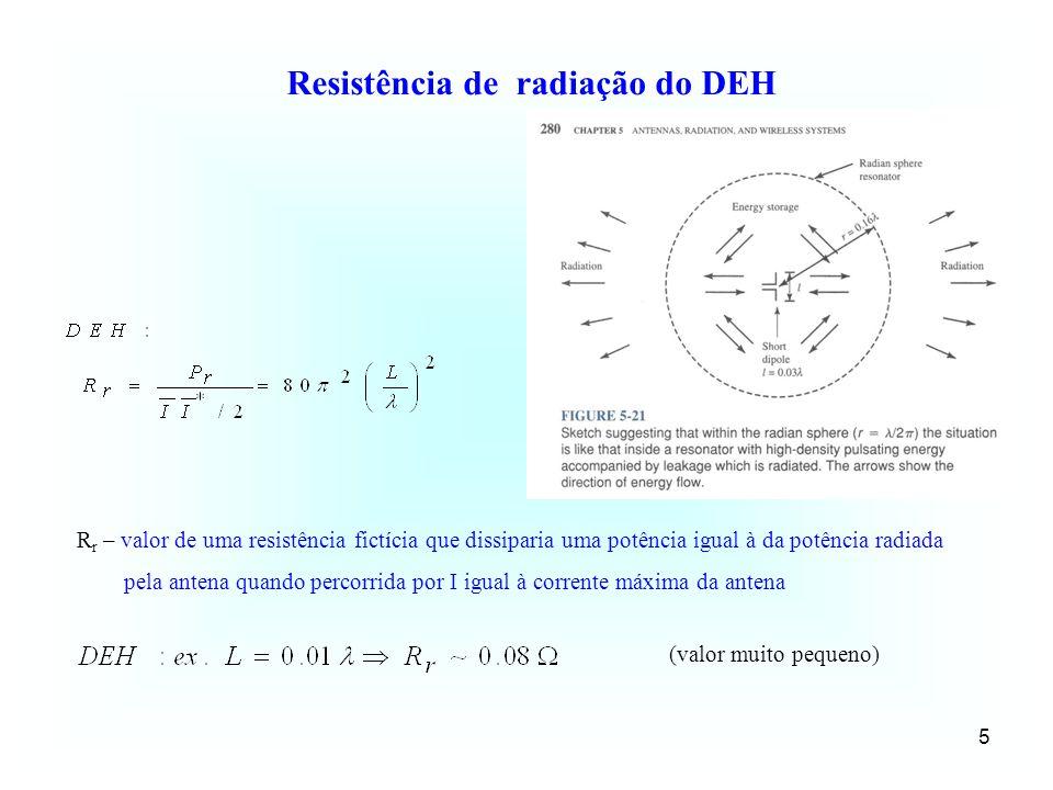 5 Resistência de radiação do DEH R r – valor de uma resistência fictícia que dissiparia uma potência igual à da potência radiada pela antena quando pe