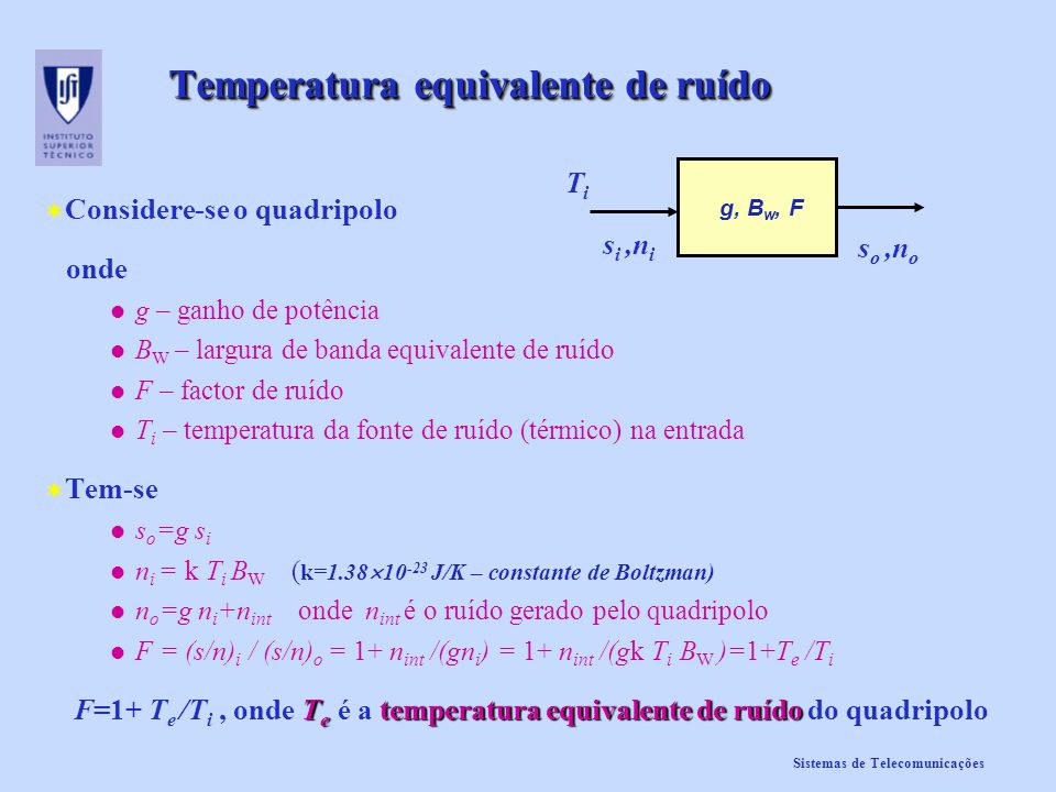 Sistemas de Telecomunicações Temperatura equivalente de ruído (cont.) F=1+ T e /T i : factor de ruído; F o =1+ T o /T i : factor de ruído padrão Como n o =g n i +n int n o =g k T i B W + g k T e B W = g k B W (T i +T e ) TiTi g, B w, F g, B w ideal TiTi TeTe Associação em cadeia de quadripolos TiTi g 1, F 1 g 2, F 2 g 3, F 3 g1g1 g2g2 g3g3 TiTi T cadeia = ideais