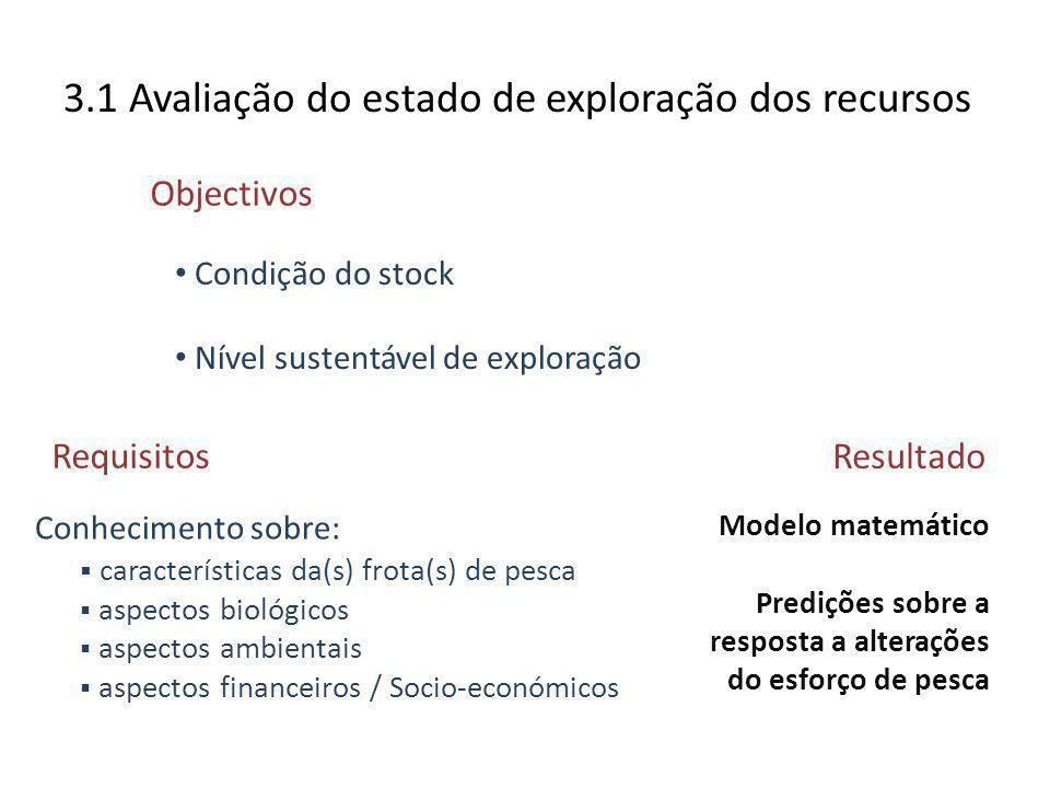 3.1 Avaliação do estado de exploração dos recursos Condição do stock Nível sustentável de exploração Objectivos Conhecimento sobre: características da