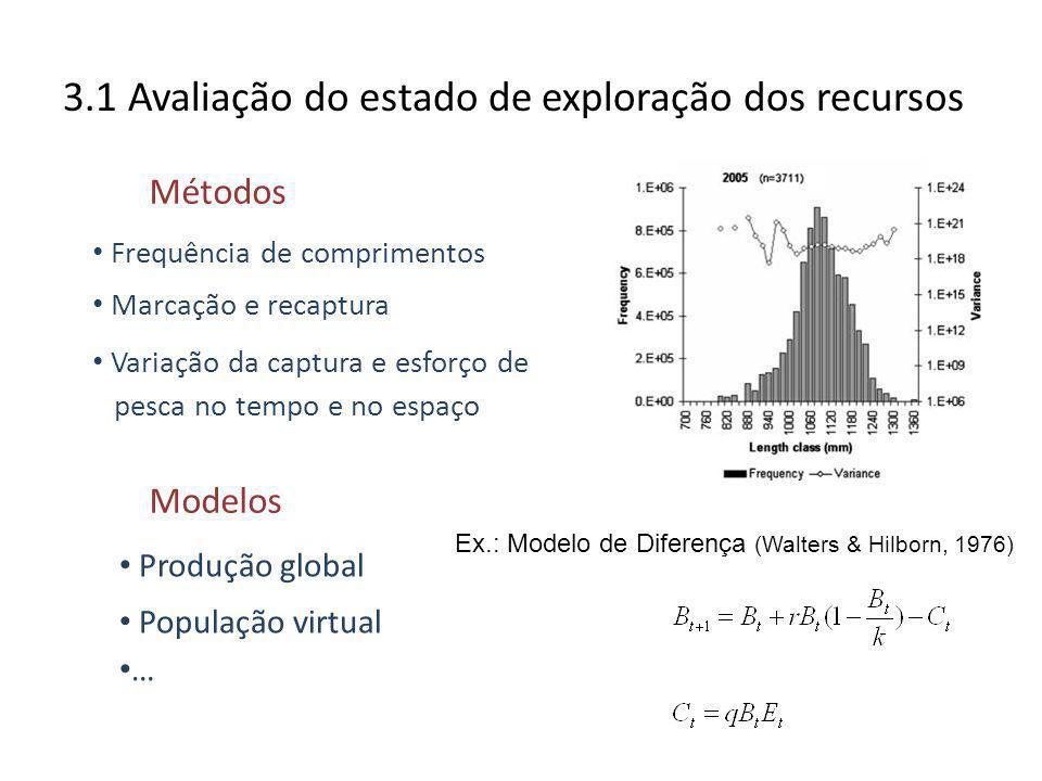 3.1 Avaliação do estado de exploração dos recursos Frequência de comprimentos Marcação e recaptura Variação da captura e esforço de pesca no tempo e n