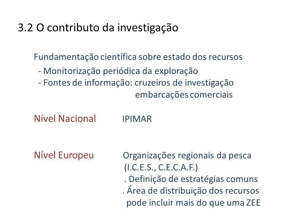 3.2 O contributo da investigação Estabelecimento de medidas de gestão Tamanhos mínimos de captura Descoberta de novas oportunidades de pesca Acompanhamento de experiências de pesca Apoio ao sector Localização de pesqueiros Aconselhamento técnico sobre a arte de pesca Afastamento de predadores naturais