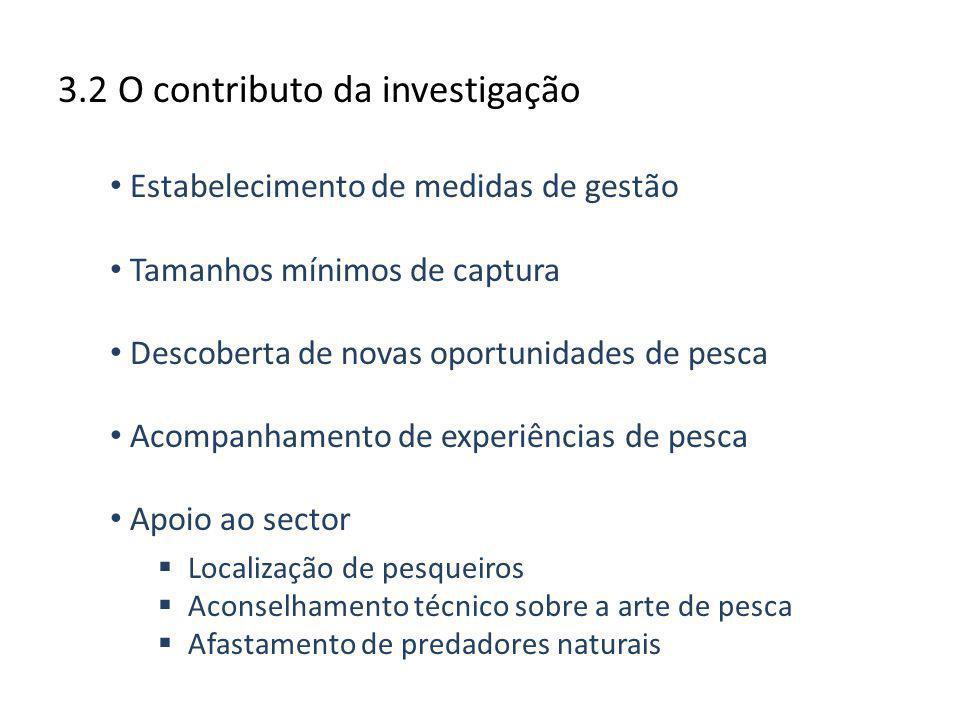 3.2 O contributo da investigação Estabelecimento de medidas de gestão Tamanhos mínimos de captura Descoberta de novas oportunidades de pesca Acompanha