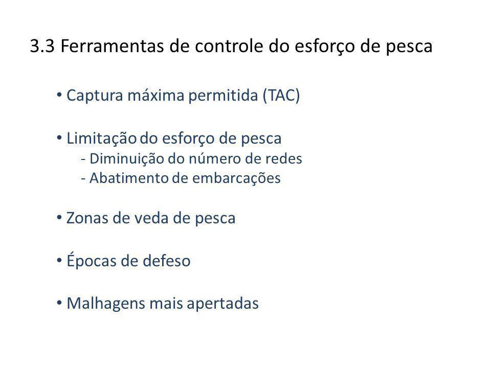 3.3 Ferramentas de controle do esforço de pesca Captura máxima permitida (TAC) Limitação do esforço de pesca - Diminuição do número de redes - Abatime
