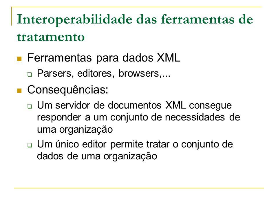 Interoperabilidade das ferramentas de tratamento Ferramentas para dados XML Parsers, editores, browsers,...