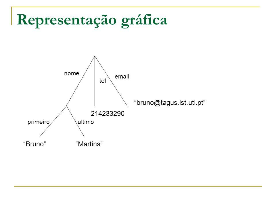 Representação gráfica nome tel email primeiroultimo BrunoMartins 214233290 bruno@tagus.ist.utl.pt