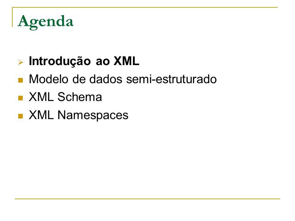 Agenda Introdução ao XML Modelo de dados semi-estruturado XML Schema XML Namespaces