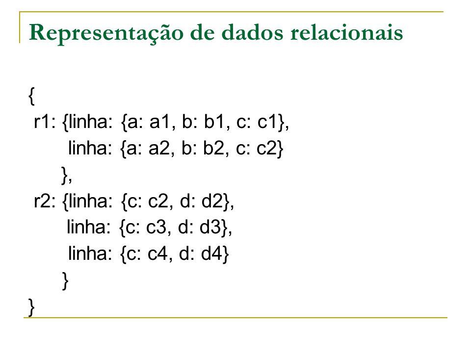 Representação de dados relacionais { r1: {linha: {a: a1, b: b1, c: c1}, linha: {a: a2, b: b2, c: c2} }, r2: {linha: {c: c2, d: d2}, linha: {c: c3, d: d3}, linha: {c: c4, d: d4} }
