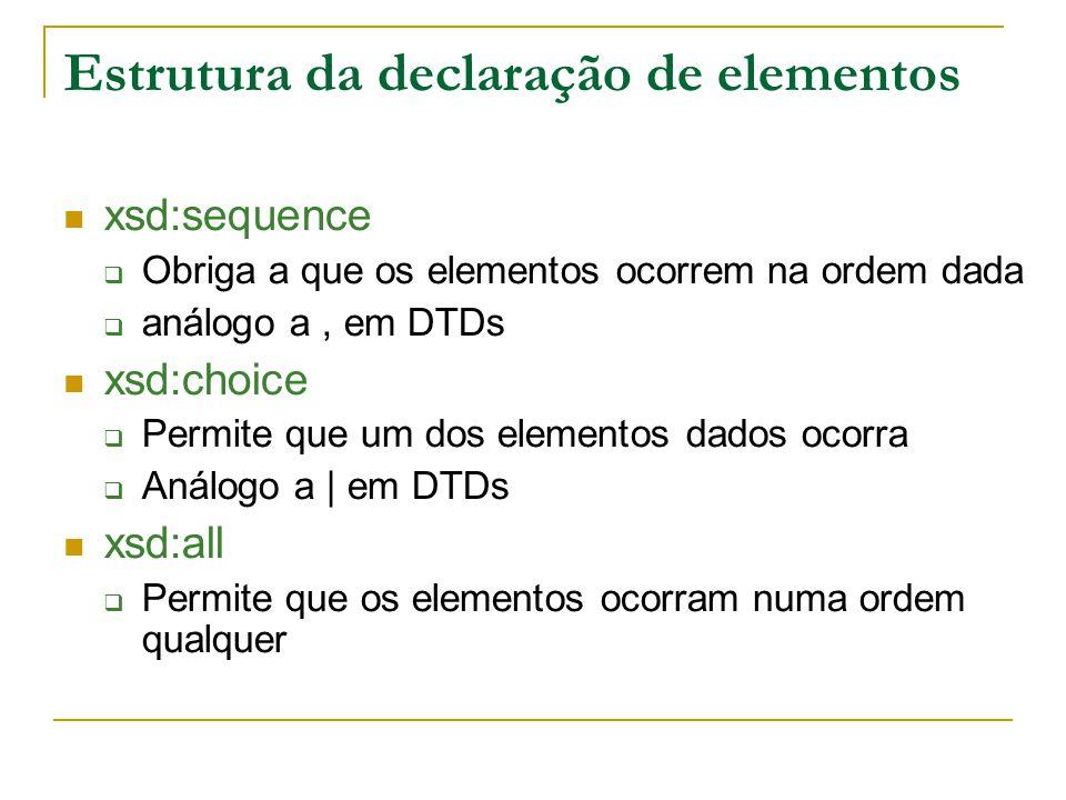Estrutura da declaração de elementos xsd:sequence Obriga a que os elementos ocorrem na ordem dada análogo a, em DTDs xsd:choice Permite que um dos elementos dados ocorra Análogo a | em DTDs xsd:all Permite que os elementos ocorram numa ordem qualquer