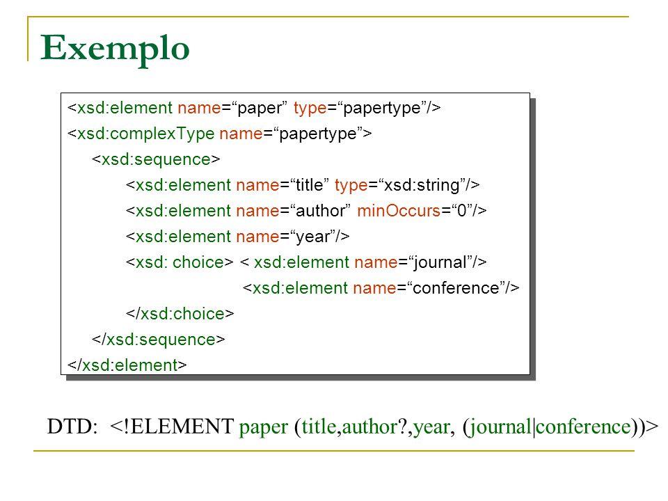 Exemplo DTD:
