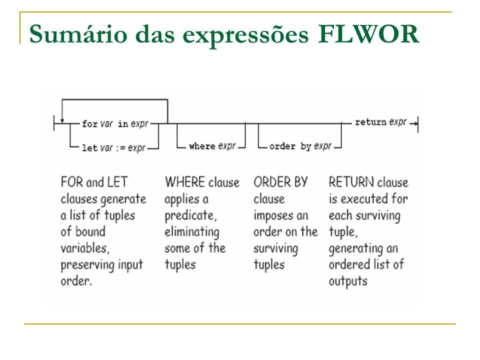 Funções pré-definidas O XQuery tem um conjunto de funções e operadores pré- definidos, entre as quais: min(), max(), count(), sum(), avg() round(), floor(), ceiling(), concat(), etc distinct-values(), doc(), collection(), not(), etc Exemplo: Quais os livros onde nenhum autor tem como último nome Stevens for $b in doc(books.xml)//book where not (some $a in $b/author satisfies $a/last = Stevens) return $b