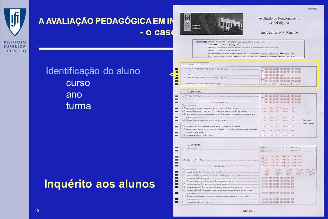 11 A AVALIAÇÃO PEDAGÓGICA EM INSTITUIÇÕES DE ENSINO SUPERIOR - o caso do IST - ESCE, 10 de Maio 2002 IST / GEP © 2002 Identificação / funcionamento da disciplina Coordenação entre a matéria teórica, prática e de laboratório Contribuição dos elementos de estudo para a compreensão da matéria Articulação entre a matéria dada nesta disciplina e os conhecimentos adquiridos anteriormente Contributo da disciplina para a sua formação Adequação do método de avaliação ao conteúdo da disciplina Nº médio de horas semanais despendido nesta disciplina em trabalho+estudo Apreciação global da disciplina