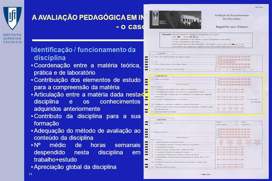 11 A AVALIAÇÃO PEDAGÓGICA EM INSTITUIÇÕES DE ENSINO SUPERIOR - o caso do IST - ESCE, 10 de Maio 2002 IST / GEP © 2002 Identificação / funcionamento da