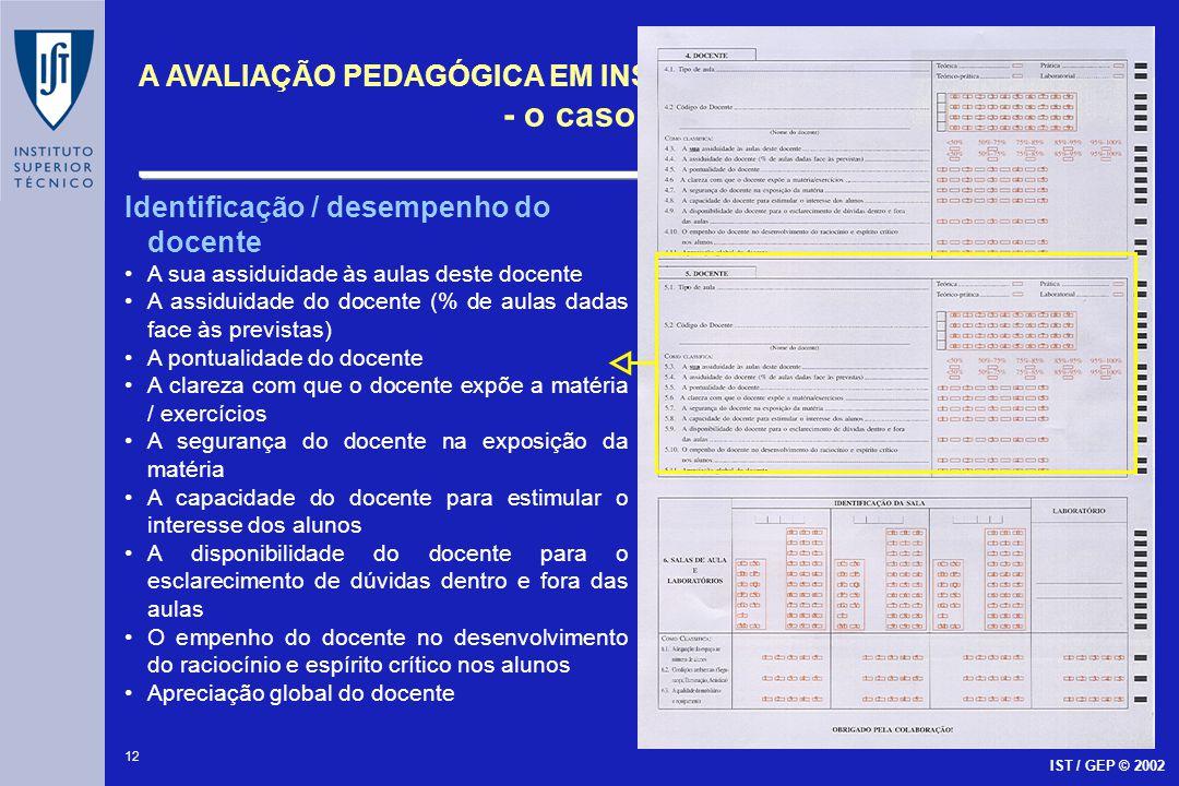 12 A AVALIAÇÃO PEDAGÓGICA EM INSTITUIÇÕES DE ENSINO SUPERIOR - o caso do IST - ESCE, 10 de Maio 2002 IST / GEP © 2002 Identificação / desempenho do do