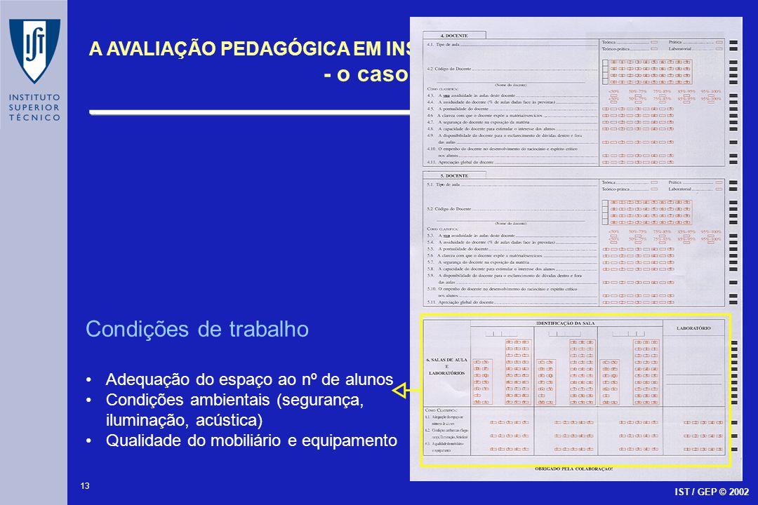 13 A AVALIAÇÃO PEDAGÓGICA EM INSTITUIÇÕES DE ENSINO SUPERIOR - o caso do IST - ESCE, 10 de Maio 2002 IST / GEP © 2002 Condições de trabalho Adequação