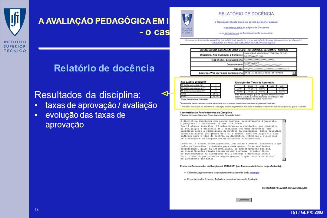 14 A AVALIAÇÃO PEDAGÓGICA EM INSTITUIÇÕES DE ENSINO SUPERIOR - o caso do IST - ESCE, 10 de Maio 2002 IST / GEP © 2002 Relatório de docência Resultados