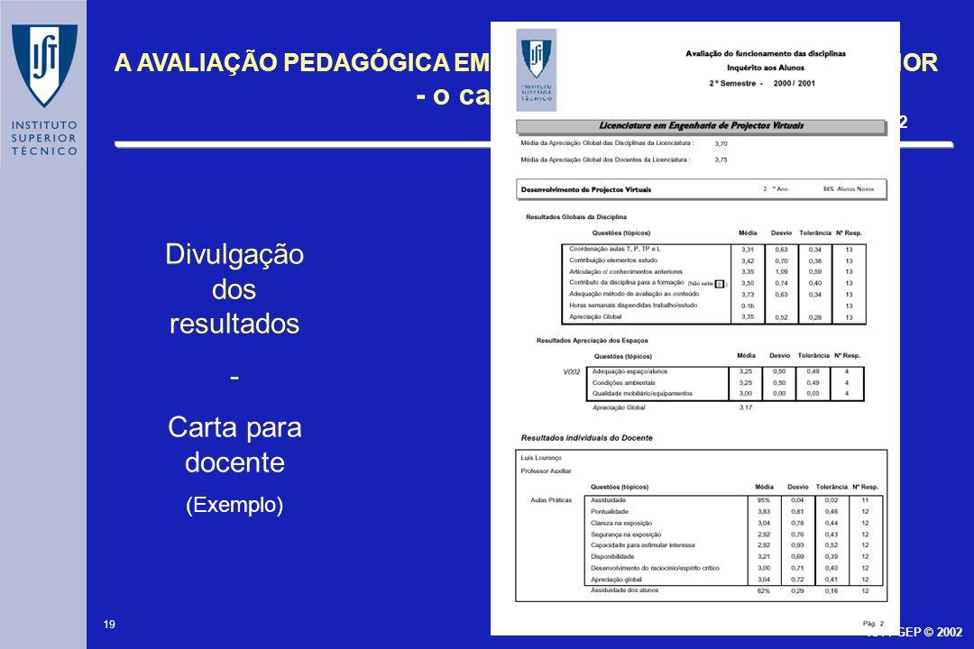 19 A AVALIAÇÃO PEDAGÓGICA EM INSTITUIÇÕES DE ENSINO SUPERIOR - o caso do IST - ESCE, 10 de Maio 2002 IST / GEP © 2002 Divulgação dos resultados - Cart
