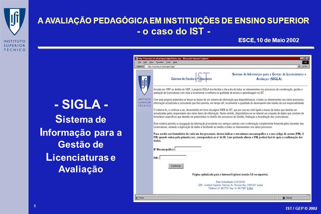 5 A AVALIAÇÃO PEDAGÓGICA EM INSTITUIÇÕES DE ENSINO SUPERIOR - o caso do IST - ESCE, 10 de Maio 2002 IST / GEP © 2002 - SIGLA - S istema de I nformação