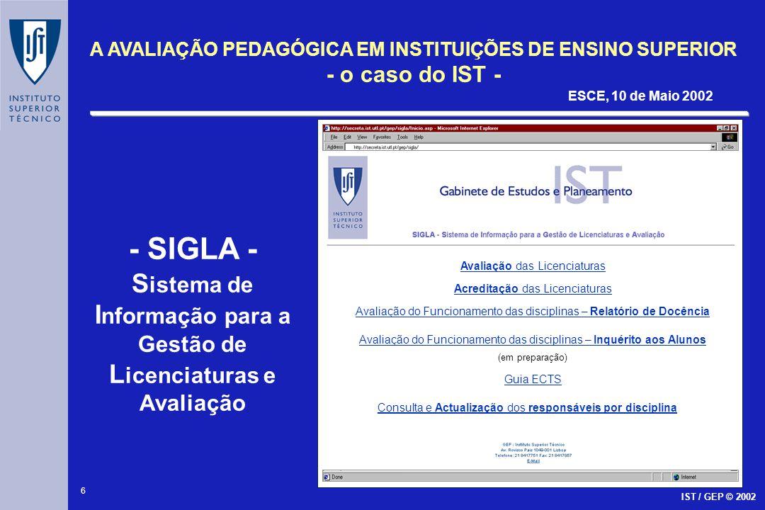 6 A AVALIAÇÃO PEDAGÓGICA EM INSTITUIÇÕES DE ENSINO SUPERIOR - o caso do IST - ESCE, 10 de Maio 2002 IST / GEP © 2002 - SIGLA - S istema de I nformação