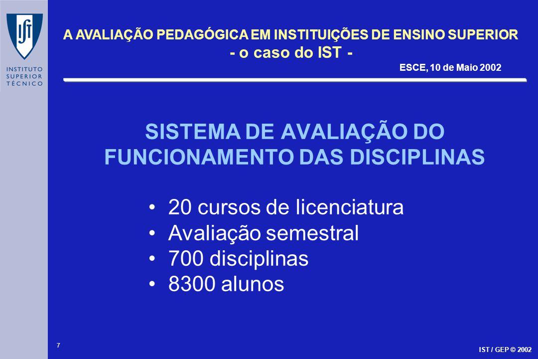 8 A AVALIAÇÃO PEDAGÓGICA EM INSTITUIÇÕES DE ENSINO SUPERIOR - o caso do IST - ESCE, 10 de Maio 2002 IST / GEP © 2002 OBJECTIVOS DA AVALIAÇÃO: Determinação da eficácia face aos objectivos Participação/responsabilização por parte de alunos e docentes Promoção do reajustamento de conteúdos e métodos de aprendizagem e de ensino