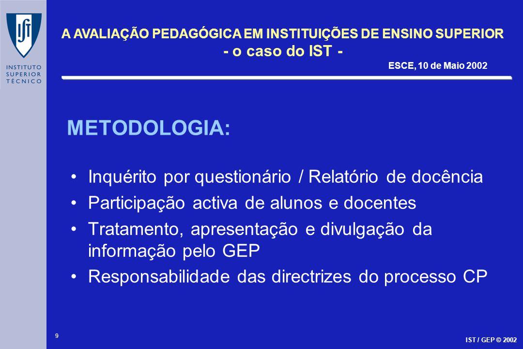 9 A AVALIAÇÃO PEDAGÓGICA EM INSTITUIÇÕES DE ENSINO SUPERIOR - o caso do IST - ESCE, 10 de Maio 2002 IST / GEP © 2002 METODOLOGIA: Inquérito por questi