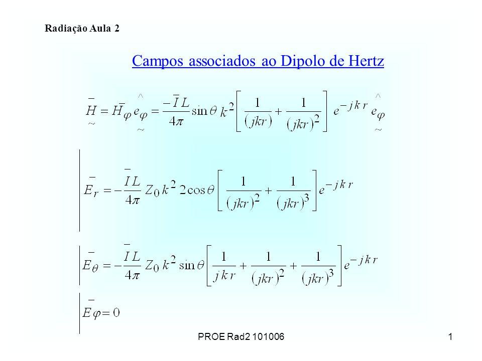 PROE Rad2 1010061 Campos associados ao Dipolo de Hertz Radiação Aula 2