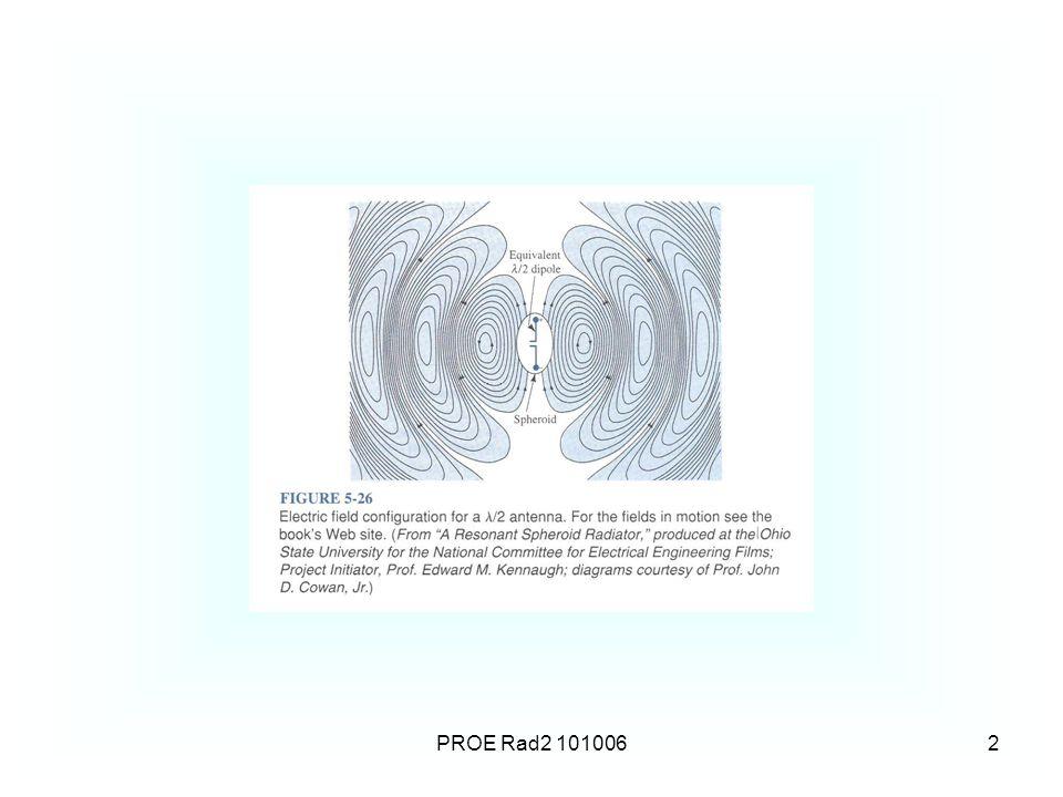 PROE Rad2 1010062