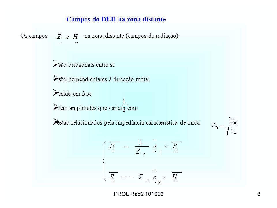 PROE Rad2 1010068 Campos do DEH na zona distante Os campos na zona distante (campos de radiação): são ortogonais entre si são perpendiculares à direcç