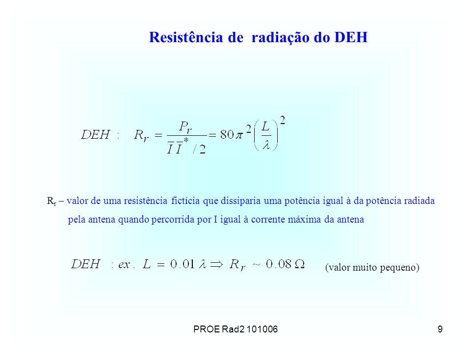 PROE Rad2 1010069 Resistência de radiação do DEH R r – valor de uma resistência fictícia que dissiparia uma potência igual à da potência radiada pela antena quando percorrida por I igual à corrente máxima da antena (valor muito pequeno)