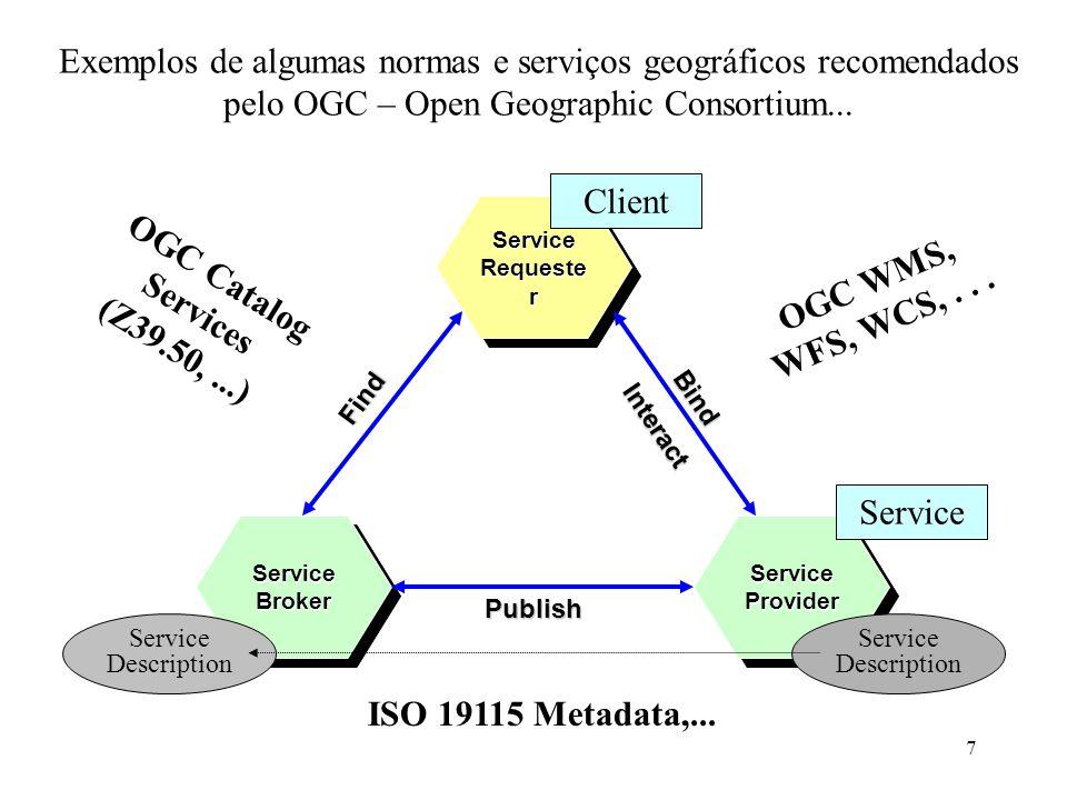 7 Exemplos de algumas normas e serviços geográficos recomendados pelo OGC – Open Geographic Consortium...