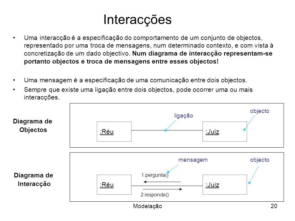 Interacções Uma interacção é a especificação do comportamento de um conjunto de objectos, representado por uma troca de mensagens, num determinado contexto, e com vista à concretização de um dado objectivo.
