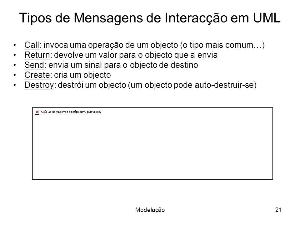 Tipos de Mensagens de Interacção em UML Call: invoca uma operação de um objecto (o tipo mais comum…) Return: devolve um valor para o objecto que a envia Send: envia um sinal para o objecto de destino Create: cria um objecto Destroy: destrói um objecto (um objecto pode auto-destruir-se) 21Modelação