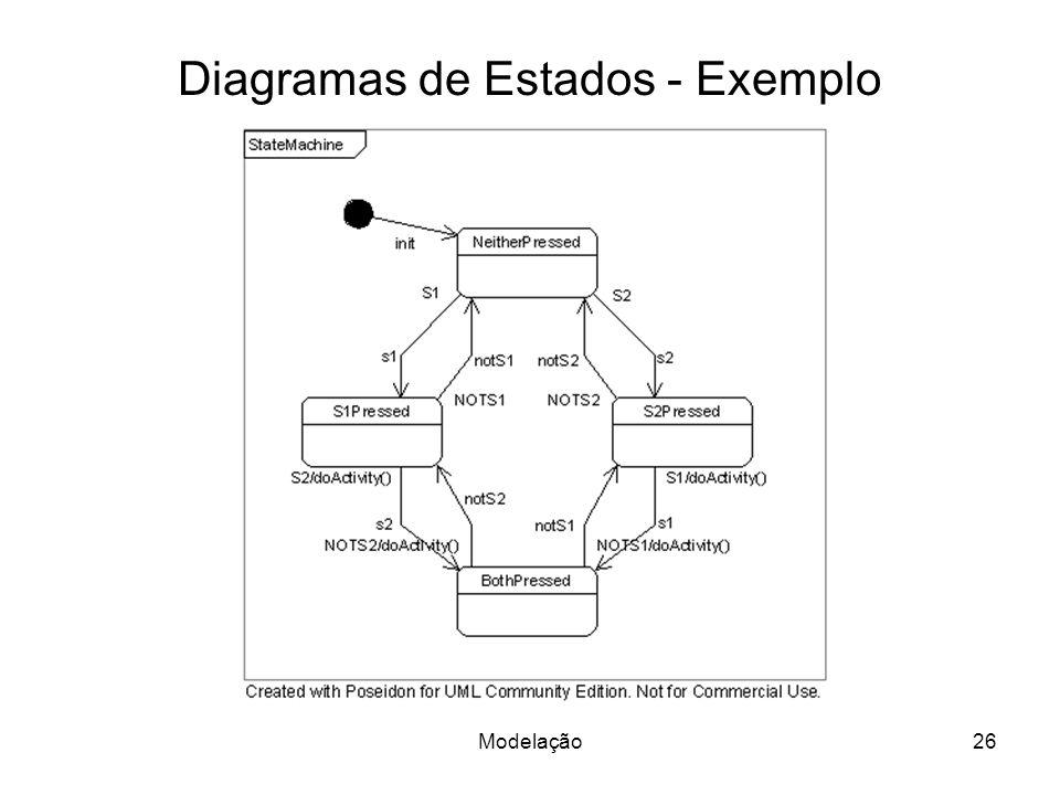 Diagramas de Estados - Exemplo Modelação26